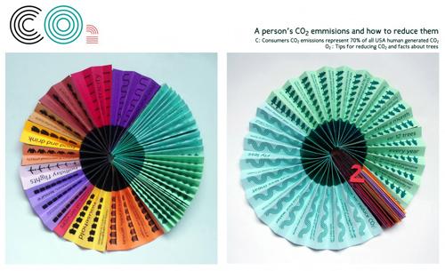 Co2-pie-chart_11-1024x691